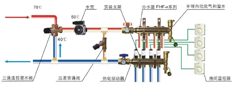 地暖循环泵控制电气接线图